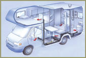 motorhome hot and cold air heating kits